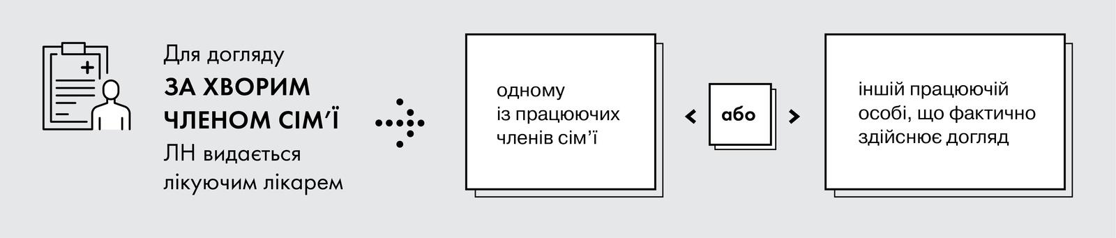 https://e.kadrovik.ua/sites/default/files/styles/popup/public/images/oZzrGx4sRYLIfzYFg3WUDwrdRXqz1wkygjc6MMV0v0RmvMHRv5.jpg?itok=2o0su9hn